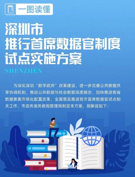 深圳试点首席数据官制度 致力于建设智慧城市和数字政府插图