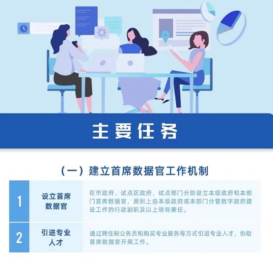 深圳试点首席数据官制度 致力于建设智慧城市和数字政府插图2