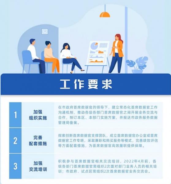 深圳试点首席数据官制度 致力于建设智慧城市和数字政府插图5
