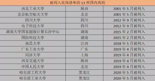 """中国工业软件何时才能""""硬""""起来?最需要的是政策上的鼓励与扶持插图1"""